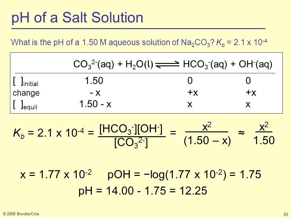 pH of a Salt Solution Kb = 2.1 x 10-4 = = ≈ [HCO3-][OH-] [CO32-] x2